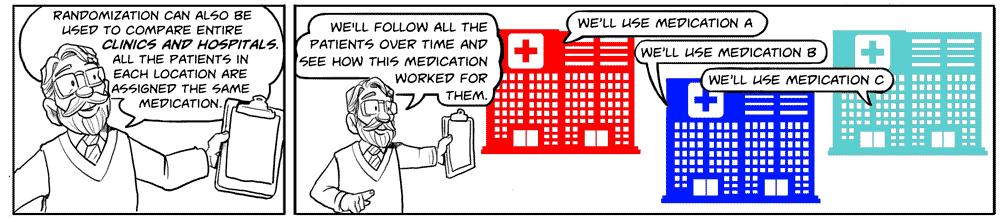 Randomization of Clinics or Hospitals