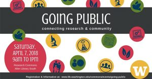 Going Public: Connecting Research & Community @  Research Commons, Allen Library South ground floor | Chattanooga | Tennessee | United States